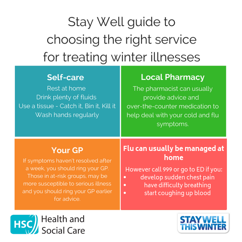 Stay Well This Winter resources | HSC Public Health Agency