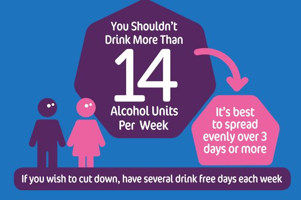 Alcohol Awareness Week – do you know your units?