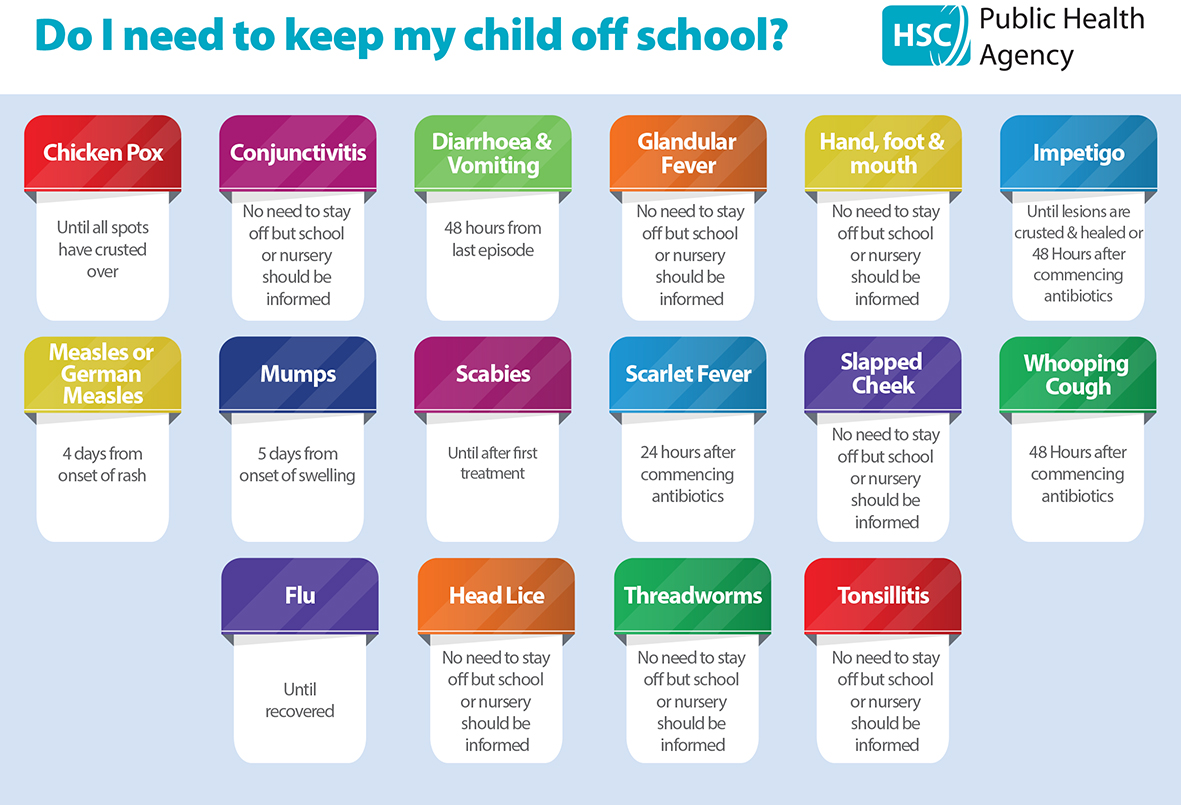 Do I need to keep my child off school?
