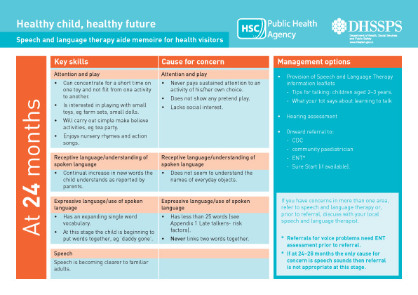 Healthy child, healthy future - Speech and language therapy aide memoire for health visitors