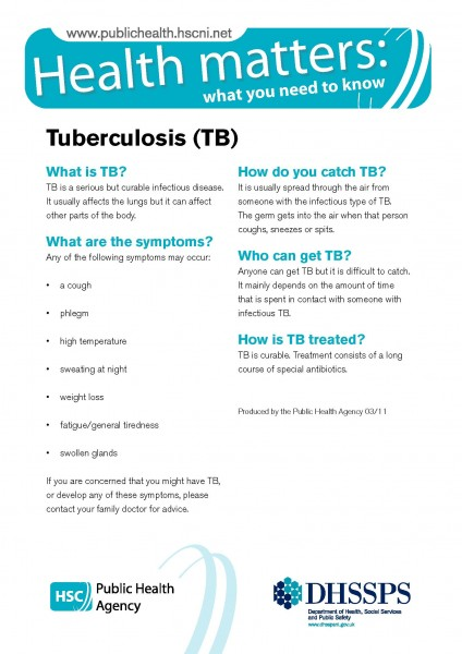Health matters: what you need to know - Tuberculosis (TB)