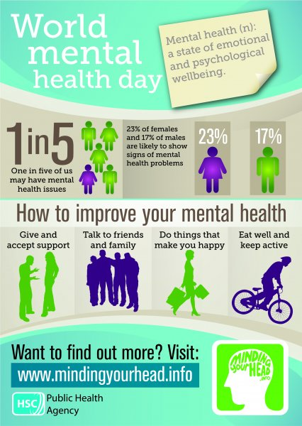 World Mental Health Day Is Everyones Business