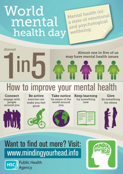 Mind Your Head This World Mental Health Day