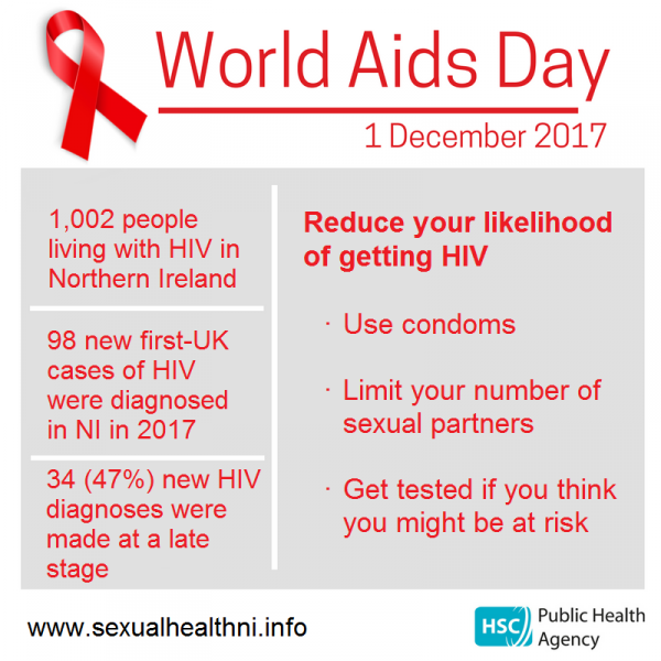 HIV surveillance report published – PHA raises awareness of safer sex on World AIDS Day 2017