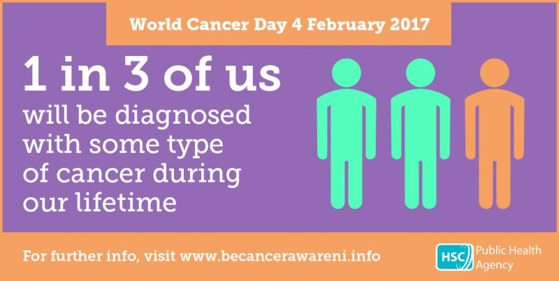 World Cancer Day: signs and symptoms and ways to cut the risks