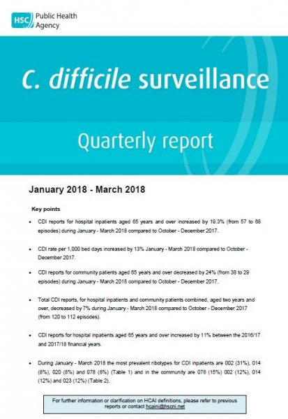 C.difficile surveillance quarterly reports 2018