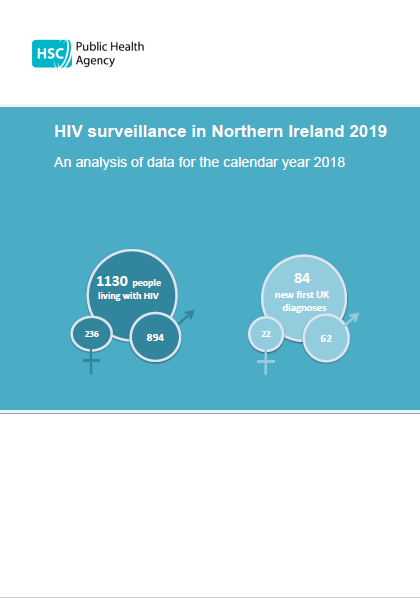 HIV report cover