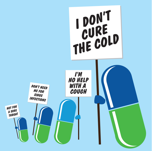Do I Need an Antibiotic?   OhioHealth