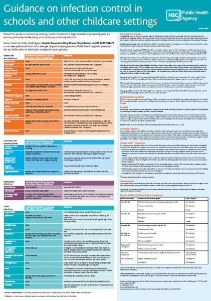 guidance on infection control in schools and other