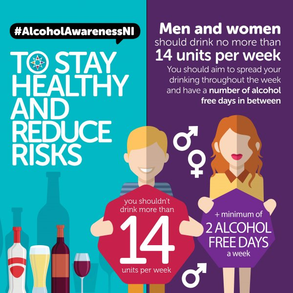 Alcohol Awareness Week NI – Do you know your units?