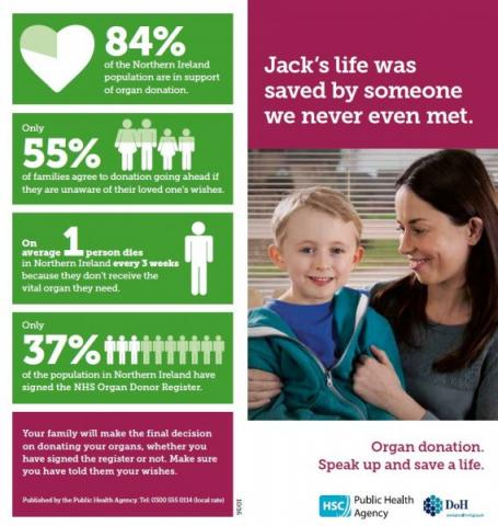 'Speak up and save a life' organ donation leaflet