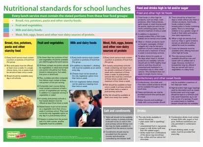Nutritional standards for school lunches