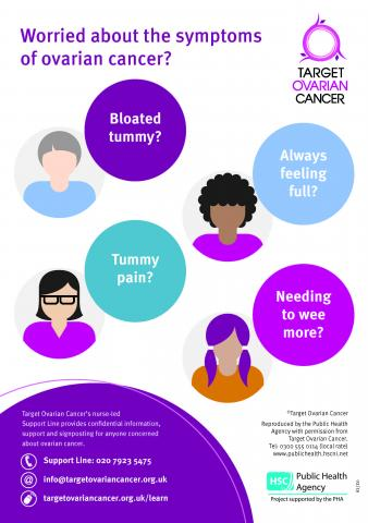 Poster highlighting symptoms of ovarian cancer